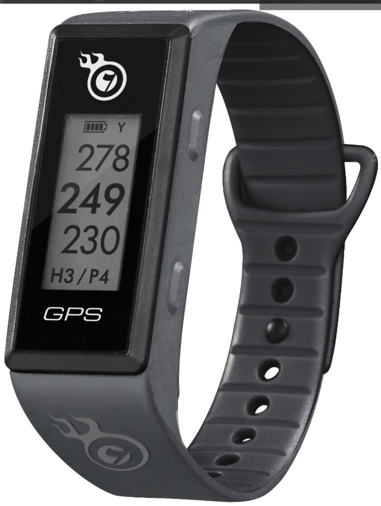 IZZO GPS Band: Review Thread