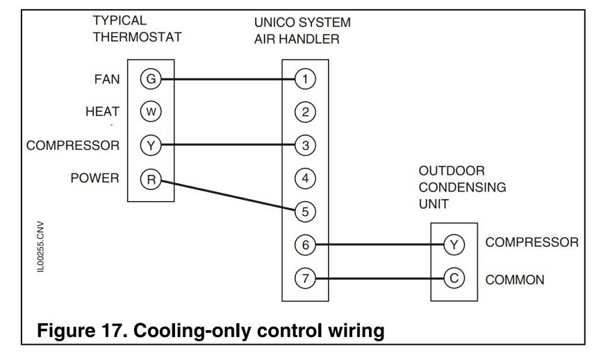 Diagram  How Does Ecobee Power Extender Kit Work Wiring