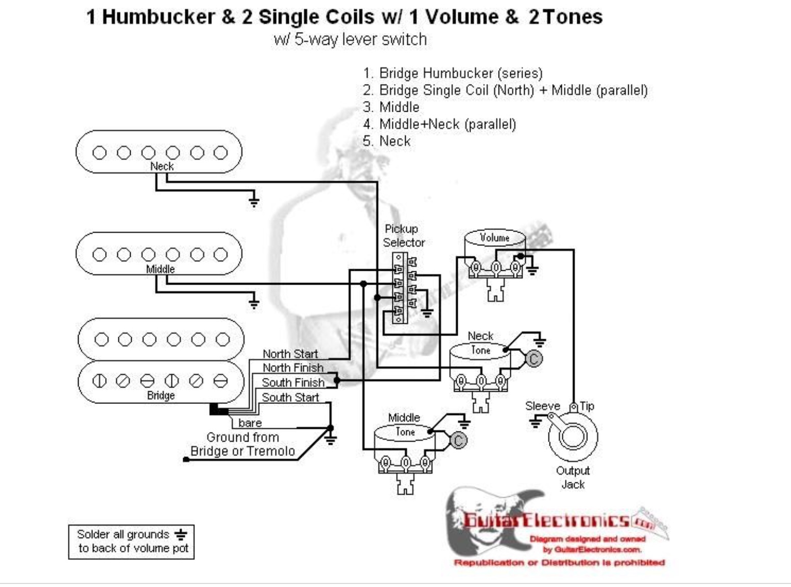Want To Swap Out Pus The Acoustic Guitar Forum Stratocaster Wiring Diagram 500k Pots Also As Mentioned Its Good Install A Volume Pot But Squiers Usually Come With In That Case Id Advise 250k For