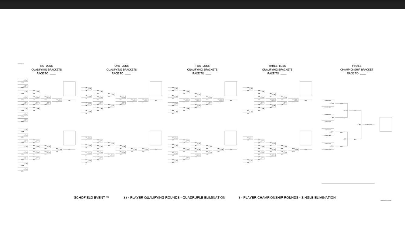 13 man single elimination bracket