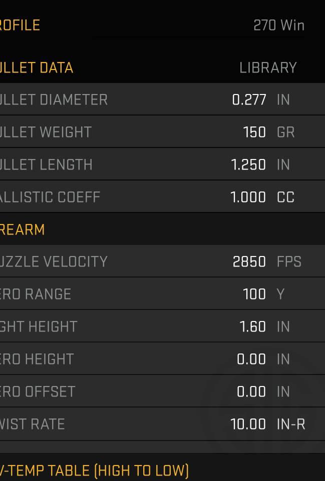Applied Ballistics Bullets | Rokslide Forum