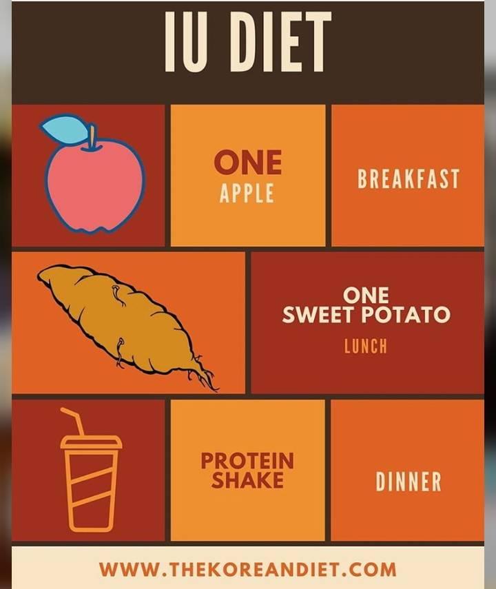 iu diet 5 days myproana