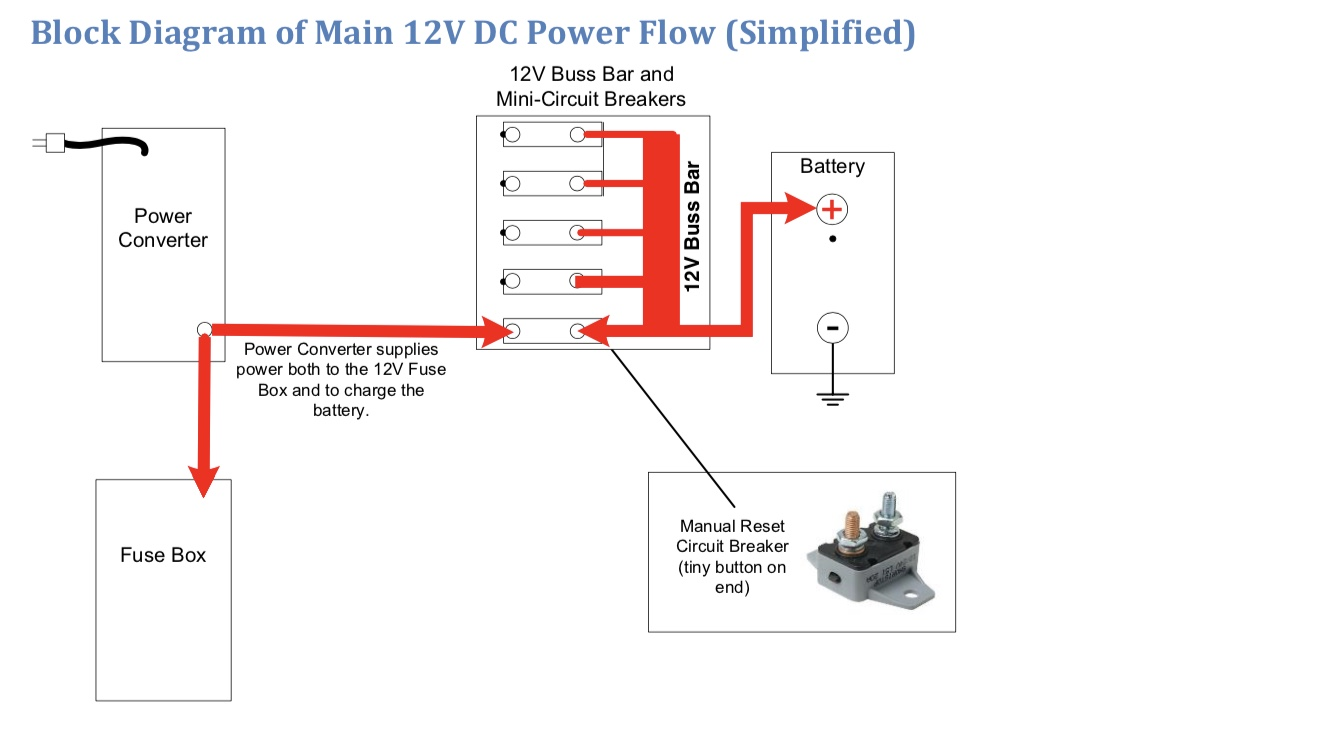 [SCHEMATICS_48EU]  12V' Automatic Resetting Circuit Breakers - Page 2 | Reset Circuit Breaker Wiring Diagram |  | Heartland Owners Forum