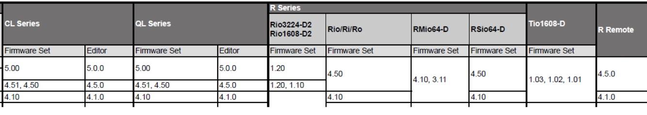 Yamaha firmware update