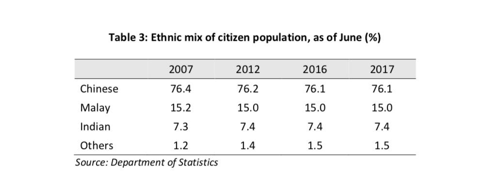 Singapore Citizenship REJECTED • Singapore Expats Forum