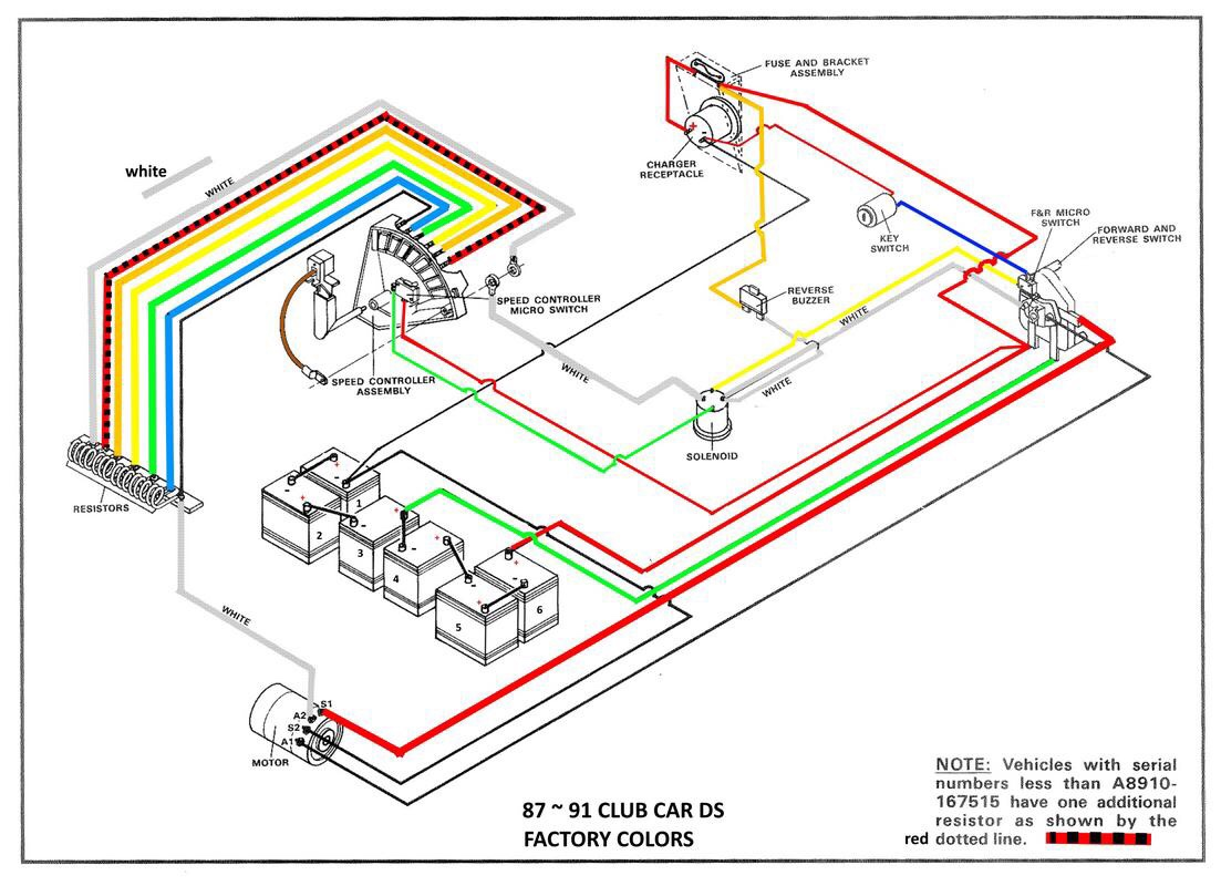 91 V Glide Pedal Speed Control Wiring Help Club Car Micro Switch Diagram Free Picture Ds Drivers 59