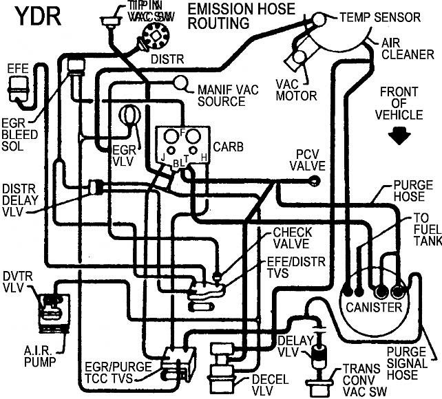Smog Pump Diagram