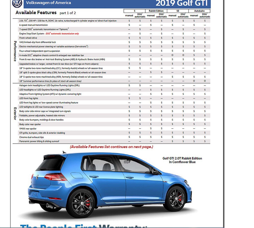 2019 GTI Pricing Information