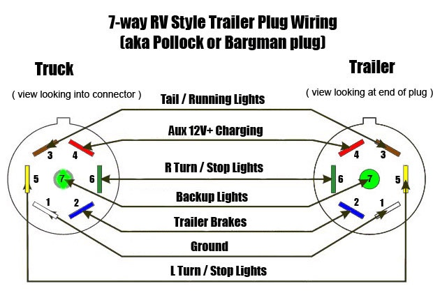 charge wire for dump trailer  contractor talk
