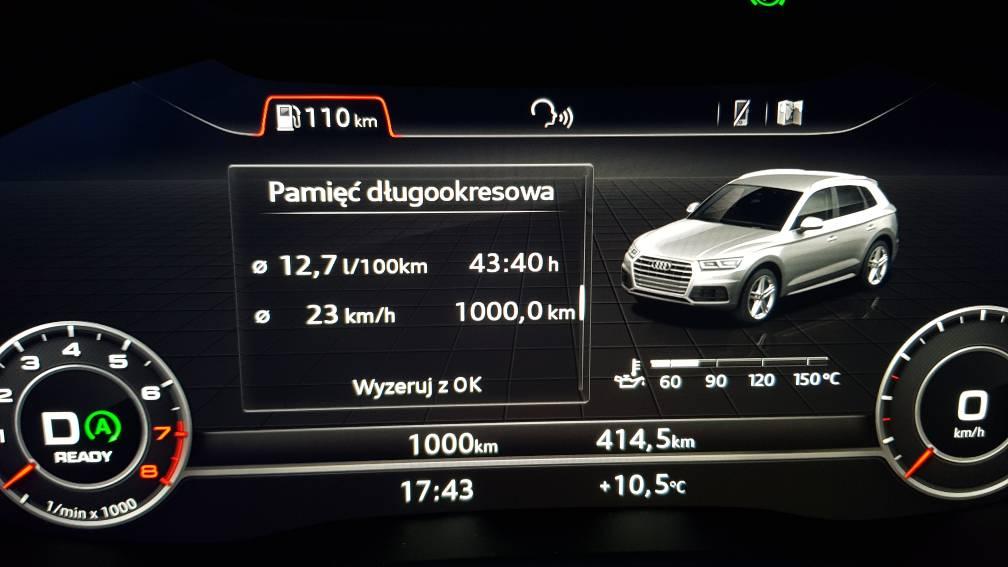 Zobacz Wątek Audi Q5 Ii Silniki Opinie Audi Klub Polska