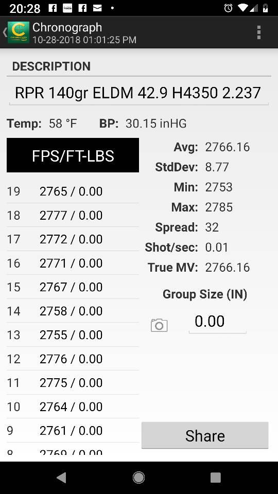 Bergara HMR 6 5CM 123gr ELDM Load Data & OAL