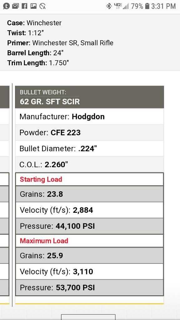 62 gr   223 loads