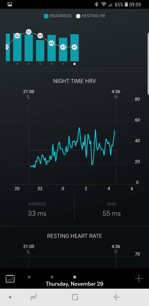 Anyone using HRV/Whoop?- Mtbr com