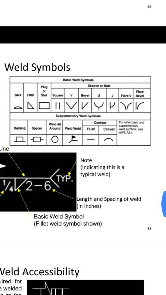 Anyone Recognize This Weld Don T Weld Symbol