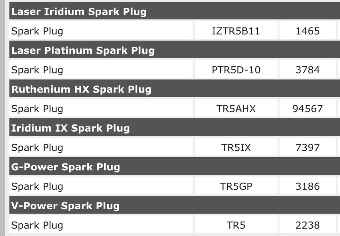 Spark Plug List