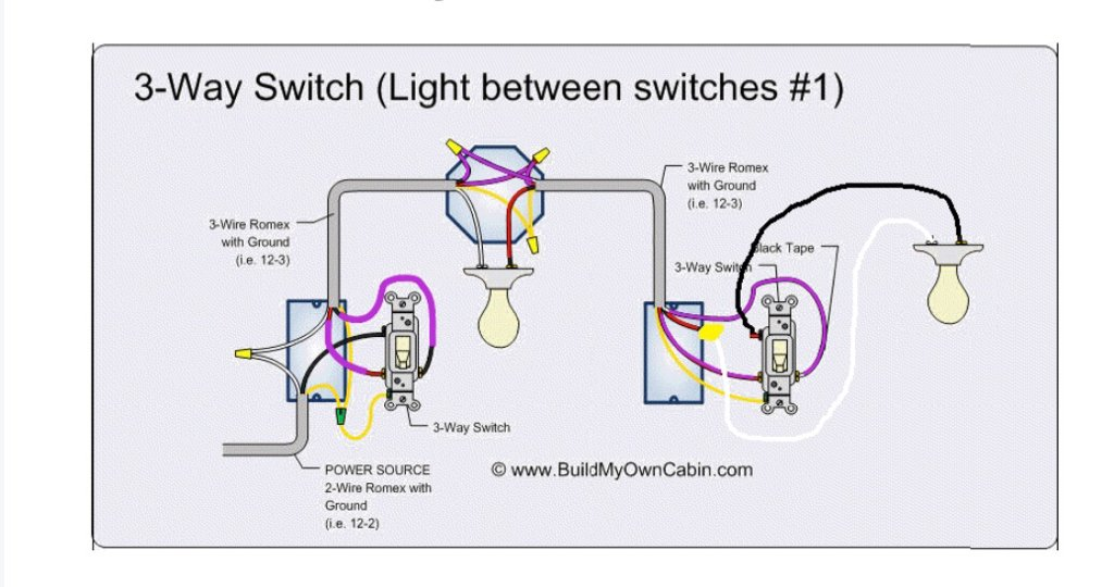 [WLLP_2054]   Light at dead end 3-way - Electrician Talk - Professional Electrical  Contractors Forum | Dead End 3 Way Wiring Diagram |  | Electrician Talk