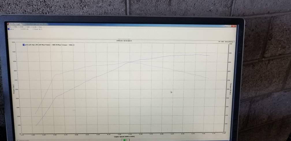 VWVortex com - Equilibrium Tuning EQT Vortex Turbo