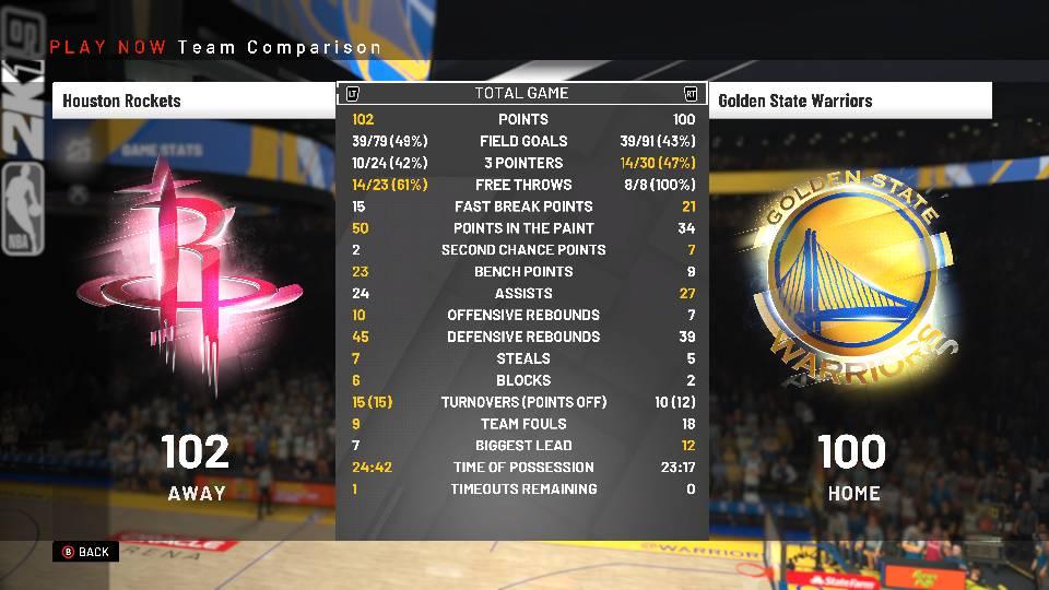 Poke's Ultra Realistic NBA 2K19 Custom Slider Set (XBox One