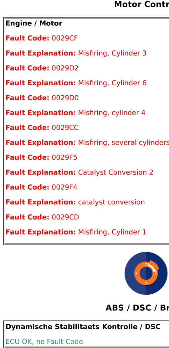 Multiple Cylinder Misfire Codes Xoutpost Com