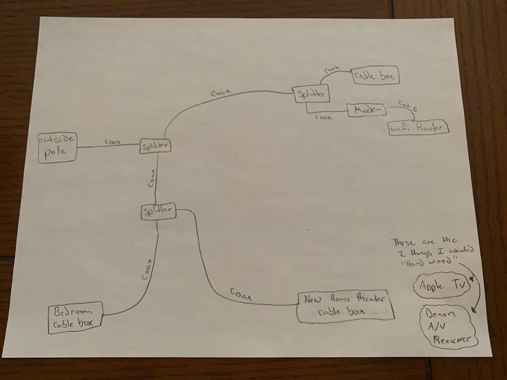 Actiontec Ecb2500c Wiring Diagram