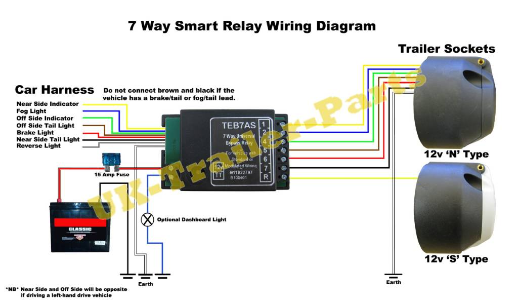 wiring diagram for smart relay schematic wiring diagramwiring diagram for smart relay wiring diagram progresif wiring diagram for brake light switch wiring diagram for smart relay