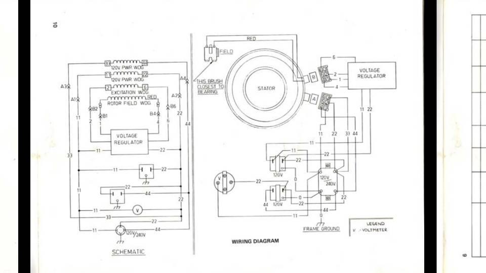 Spinning A Generator Backwards  - Mytractorforum Com