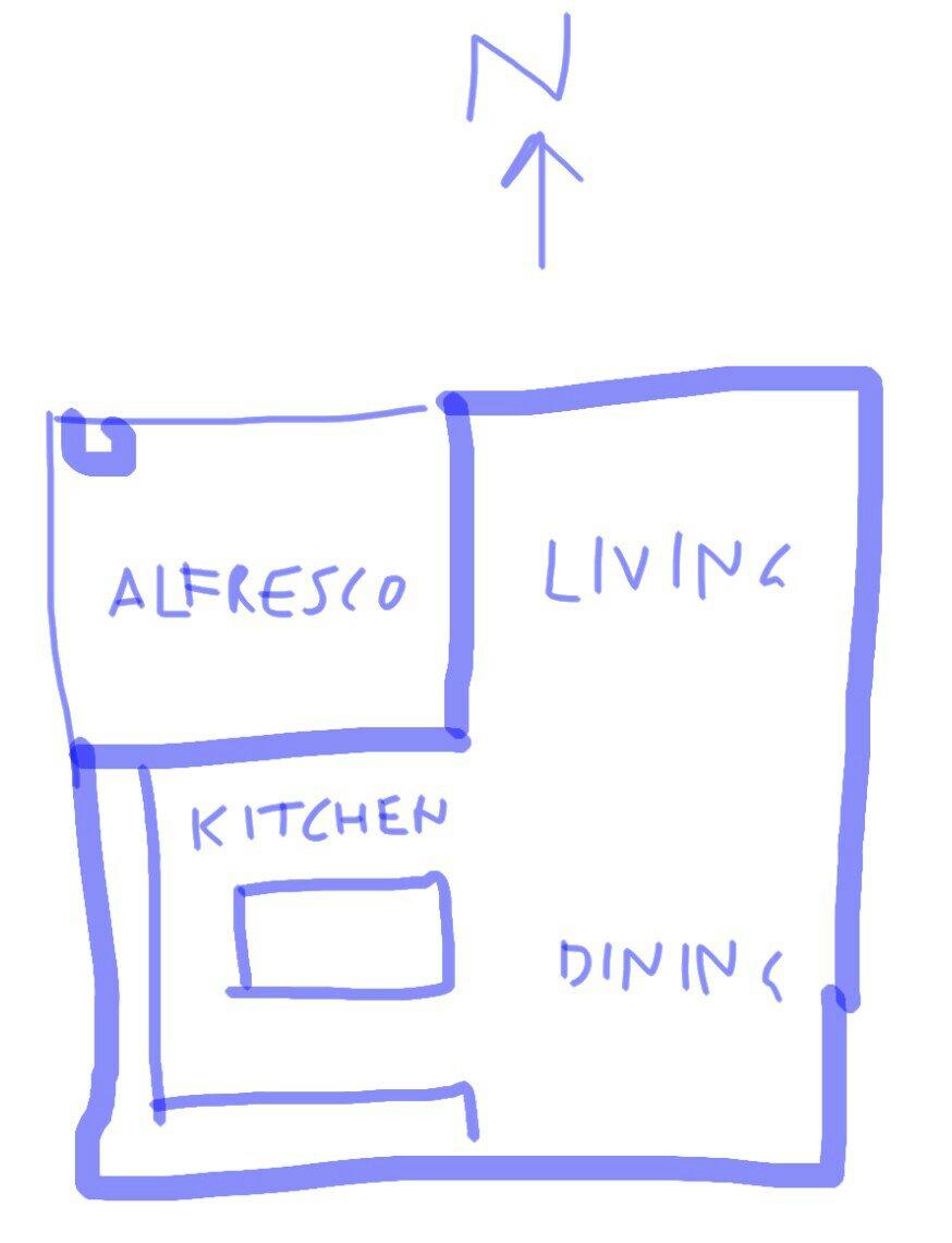 Alfresco Location