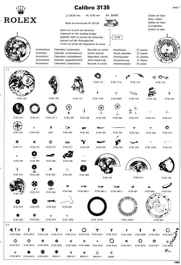 Rolex 3135 Parts Diagram \u0026 Reference , Replica Watch Info