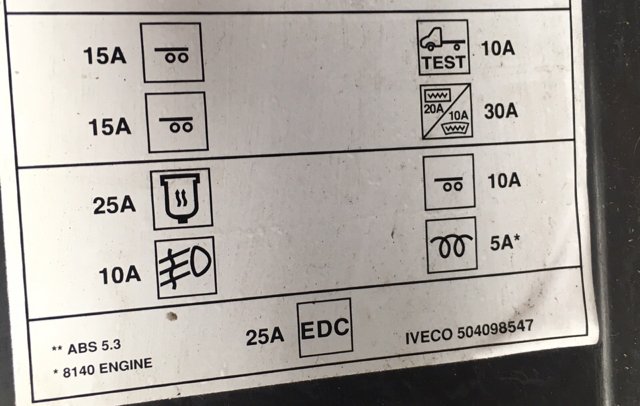 Fuse box issues - Iveco Daily Forums Iveco Daily Central Locking Wiring Diagram on step ten worksheet daily, cool to do list daily, trucks daily,