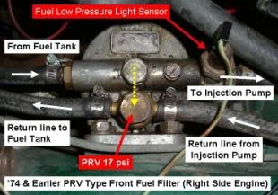 [DIAGRAM_1JK]  How do I change the front fuel filter? | Alfa Romeo Forums | Alfa Romeo Fuel Filter |  | Alfa BB