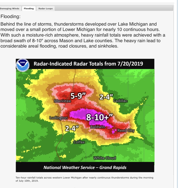 weather for baldwin michigan