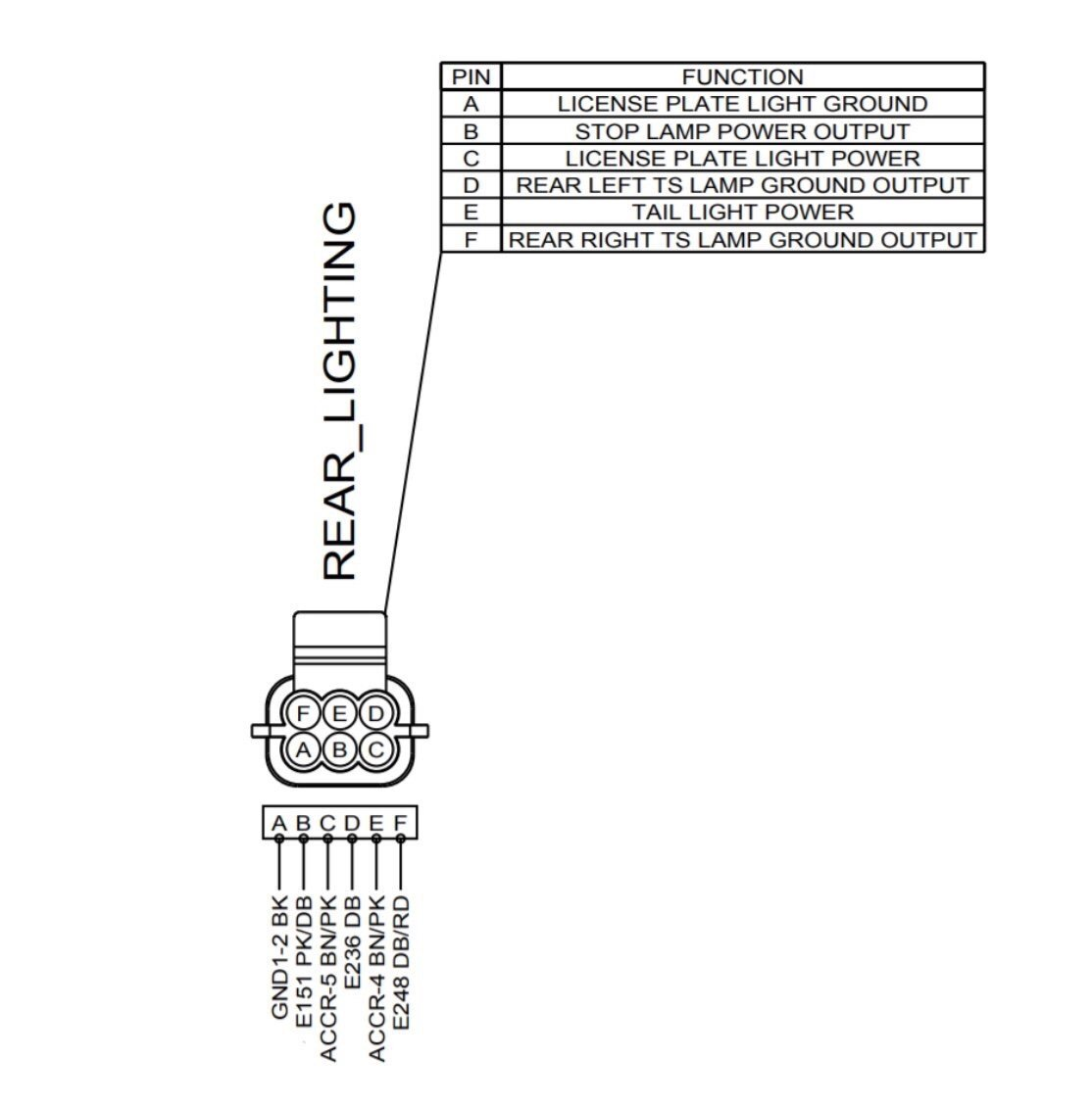 2016 Scout Sixty Rear Light Wiring Diagram