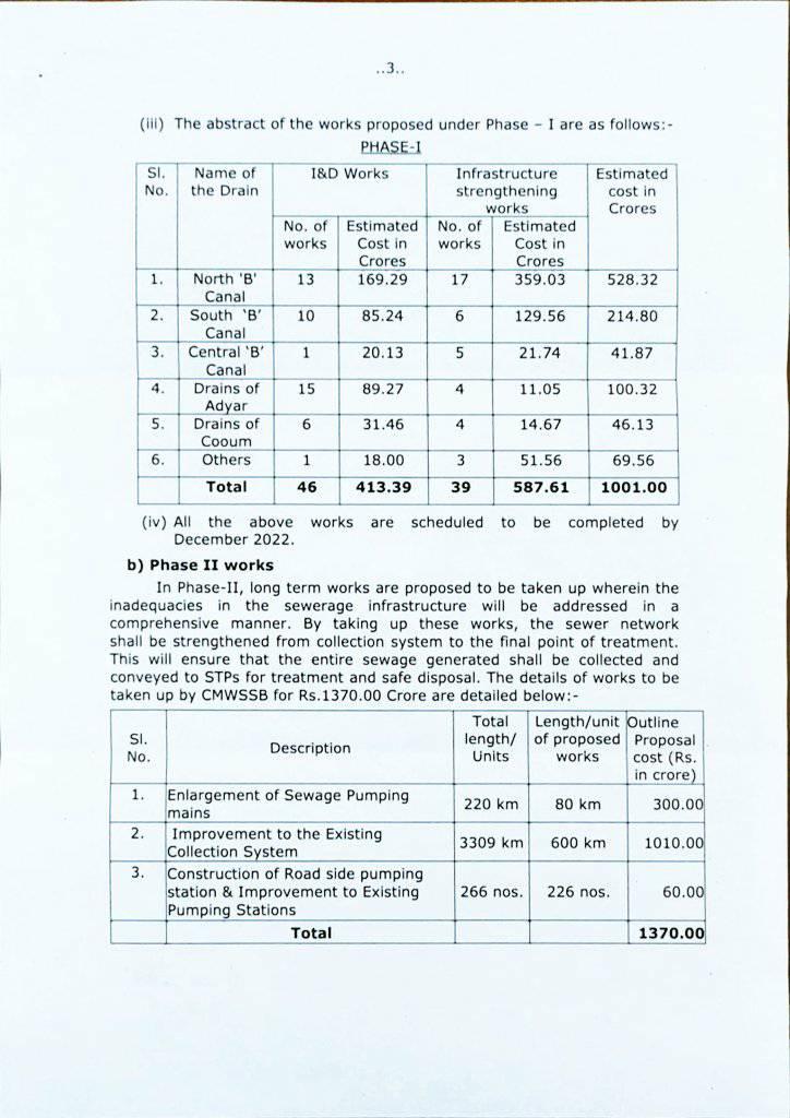 Chennai   Land   Waterways   Cleaning & Restoration Updates