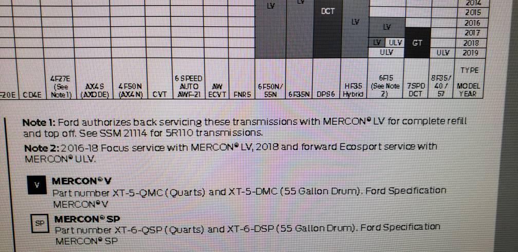 Radiator change:What tranny fluid? - Ford Powerstroke Diesel