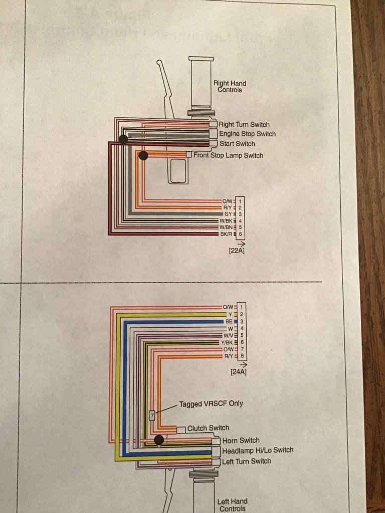 Harley Davidson Handlebar Switch Wiring - Wiring Diagram Direct nice-pipe -  nice-pipe.siciliabeb.it | Harley Handlebar Wiring Harness Diagram |  | nice-pipe.siciliabeb.it