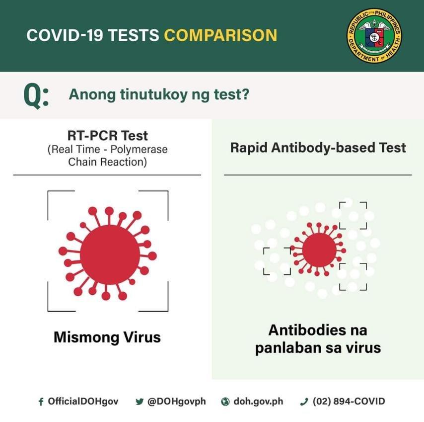 4bdf6158f9feaa0c3a045b7eaed2048b - What is the target of Covid test? - Philippine Government
