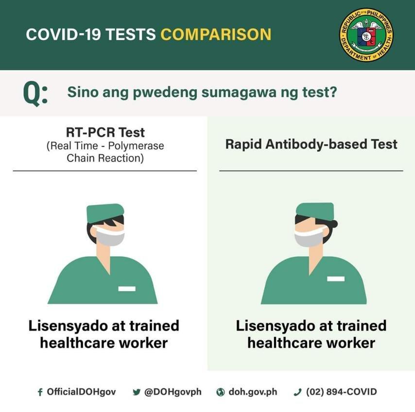 51ec8dee81a00b037d2cf84a042b46a5 - Who will conduct Covid test? - Philippine Government
