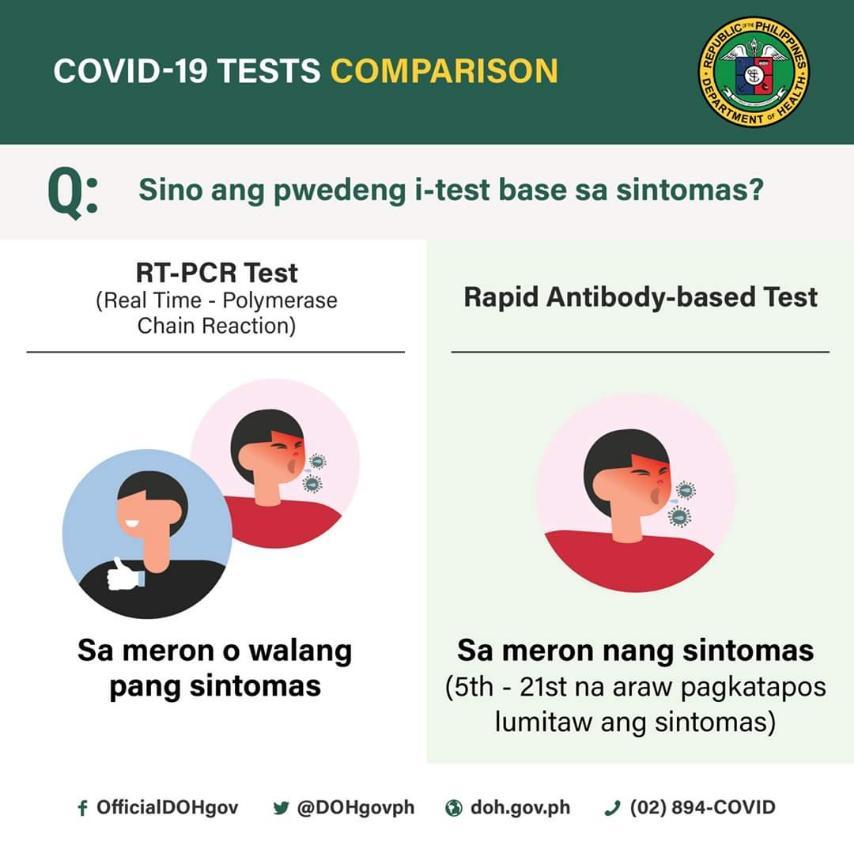 ca494bb8f2e7cd0d433a53ffead4efd3 - Who can get tested for Covid-19? - Philippine Government