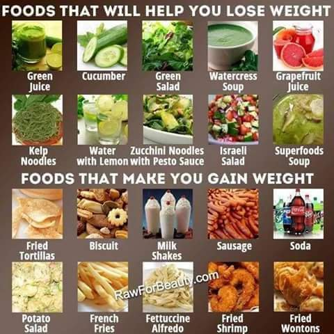 38e95328bdefbb909b5036ee194a1294 - Foods that Make You Gain or Lose Weight - Health and Food