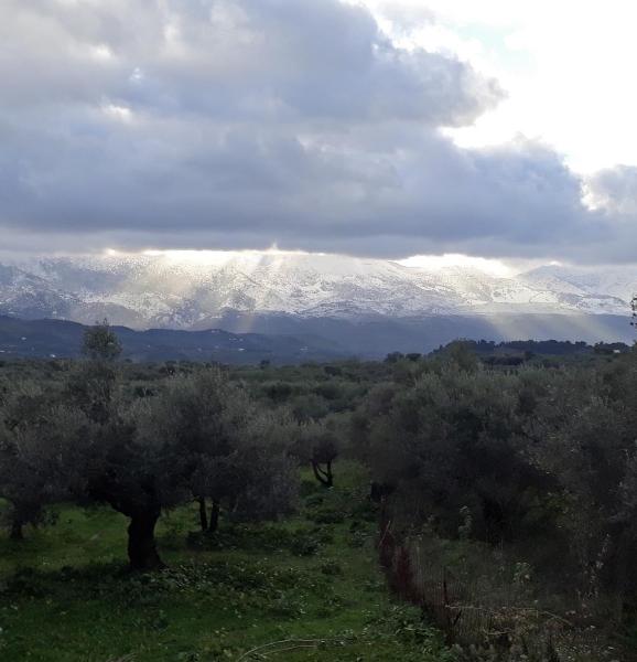 Kreta Wetter August 2021